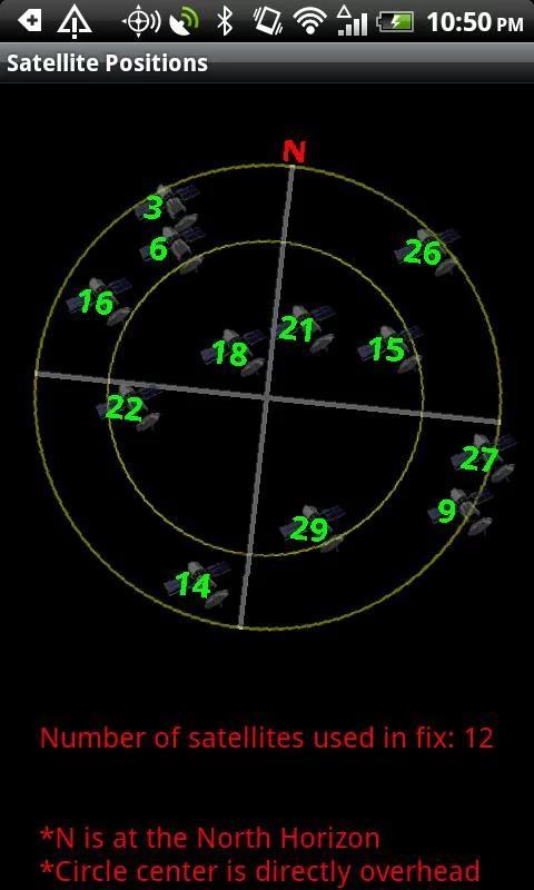 北极星导航系统