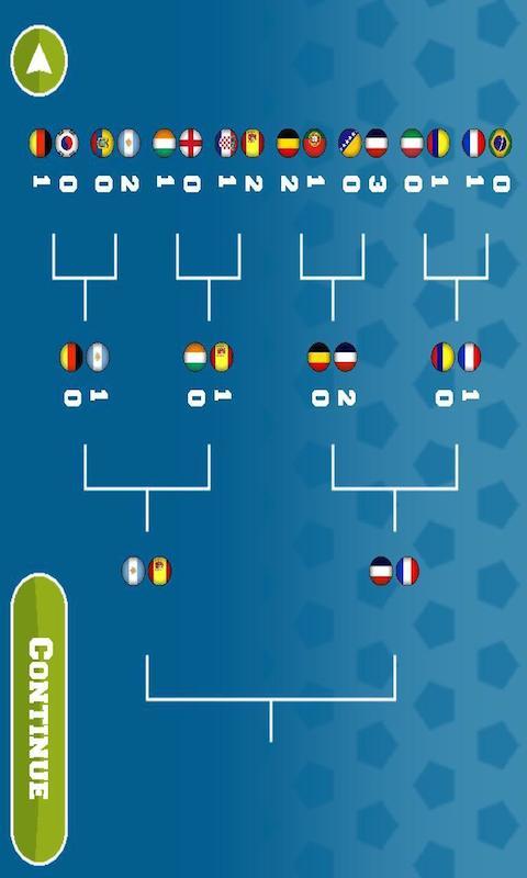 足球機器人app - APP試玩 - 傳說中的挨踢部門