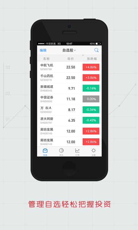 【免費生活App】新浪财经-APP點子
