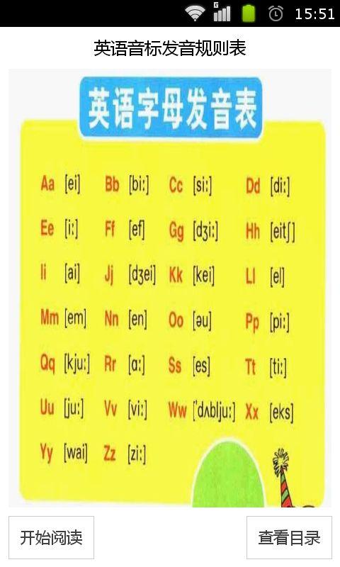 英语音标发音规则表
